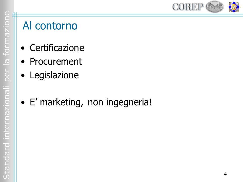 Standard internazionali per la formazione 5 Tipi di norma di prodotto di processo di architettura di management certificazione
