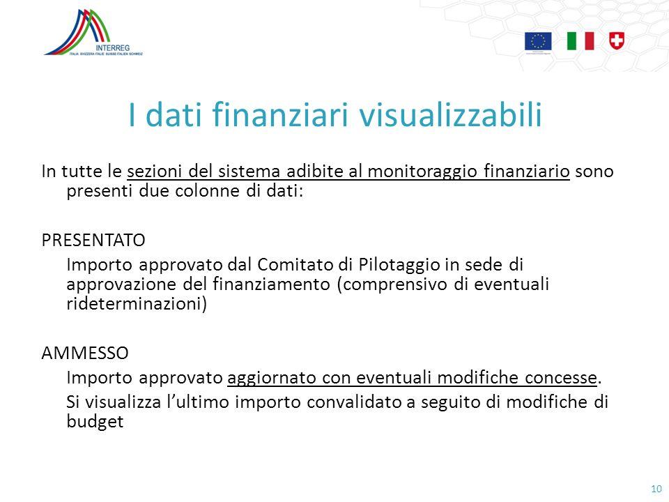 I dati finanziari visualizzabili In tutte le sezioni del sistema adibite al monitoraggio finanziario sono presenti due colonne di dati: PRESENTATO Imp