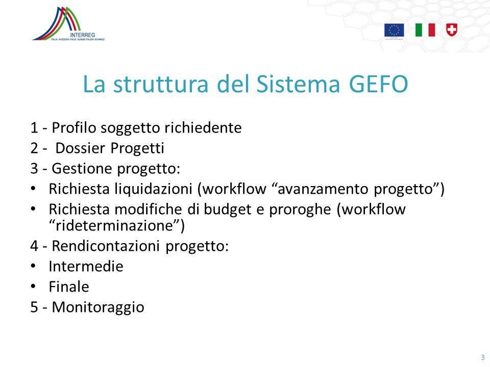 La struttura del Sistema GEFO 1 - Profilo soggetto richiedente 2 - Dossier Progetti 3 - Gestione progetto: Richiesta liquidazioni (workflow avanzament