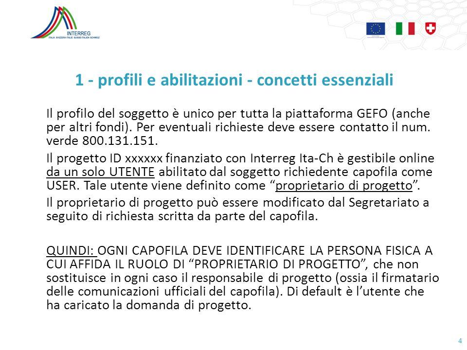 1 - profili e abilitazioni - concetti essenziali Il profilo del soggetto è unico per tutta la piattaforma GEFO (anche per altri fondi). Per eventuali