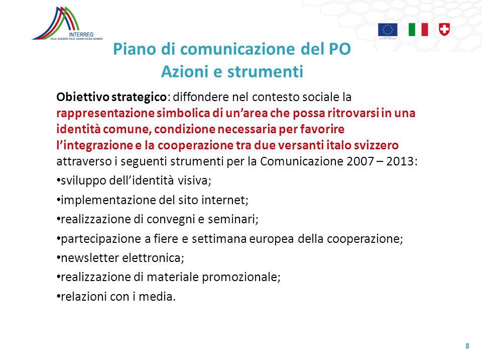 Piano di comunicazione del PO Azioni e strumenti Obiettivo strategico: diffondere nel contesto sociale la rappresentazione simbolica di unarea che pos