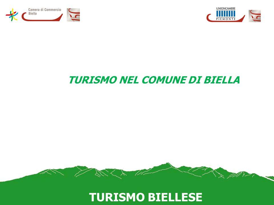 IL TURISMO NEL COMUNE DI BIELLA TURISMO BIELLESE