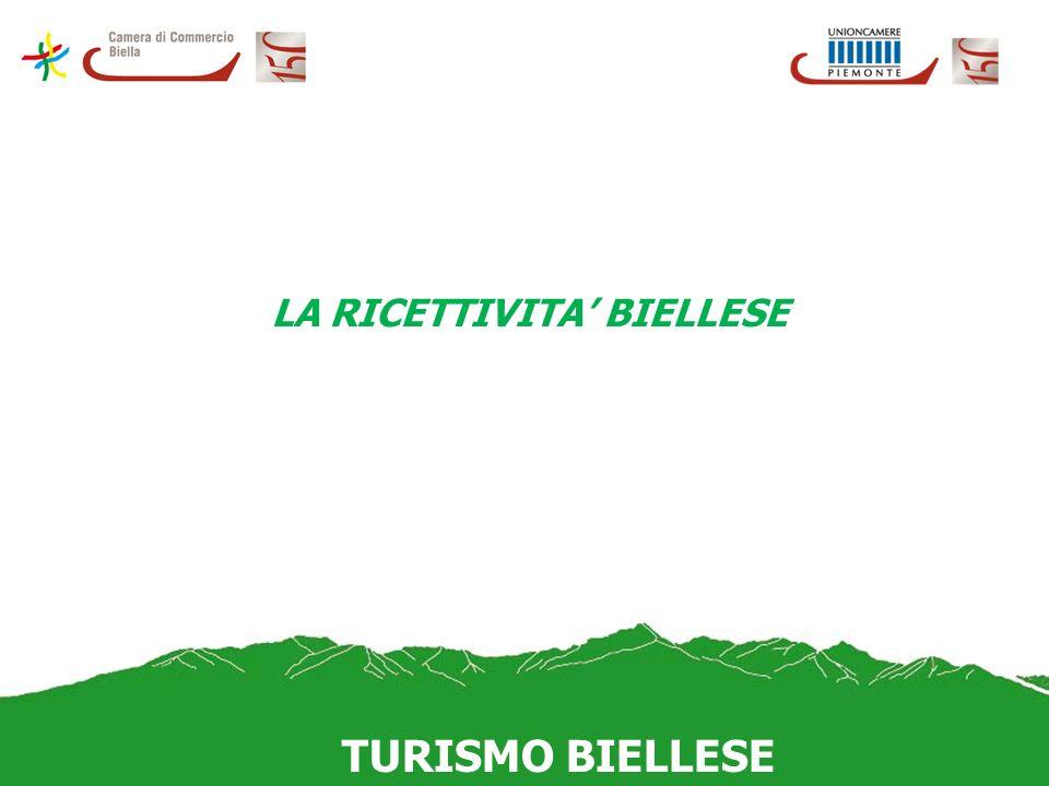 LA RICETTIVITA BIELLESE TURISMO BIELLESE