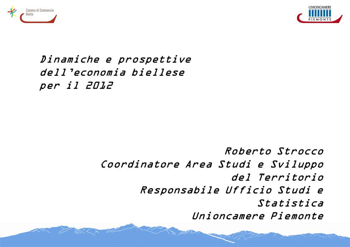 Dinamiche e prospettive delleconomia biellese per il 2012 Roberto Strocco Coordinatore Area Studi e Sviluppo del Territorio Responsabile Ufficio Studi
