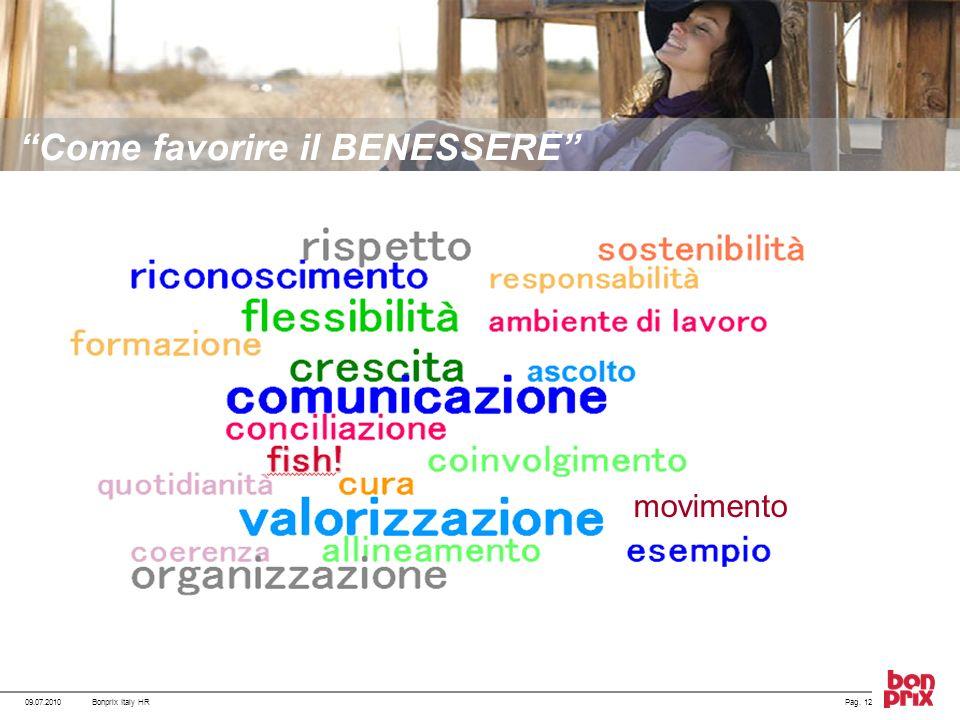 09.07.2010Pag. 12Bonprix Italy HR Come favorire il BENESSERE movimento