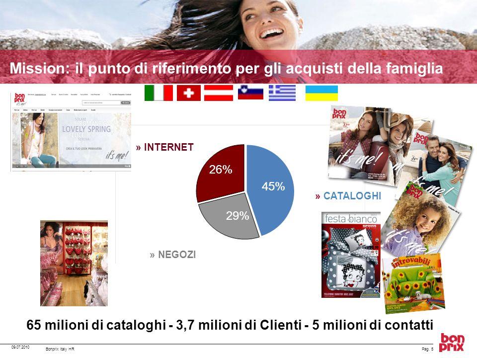 Italia, Svizzera, Austria, Grecia, Slovenia, Ucraina, Turchia, … Bonprix Italy HR 65 milioni di cataloghi - 3,7 milioni di Clienti - 5 milioni di cont