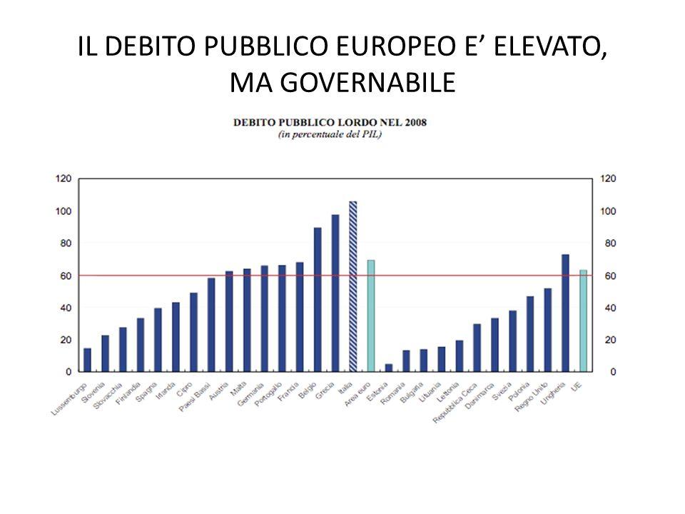 IL DEBITO PUBBLICO EUROPEO E ELEVATO, MA GOVERNABILE