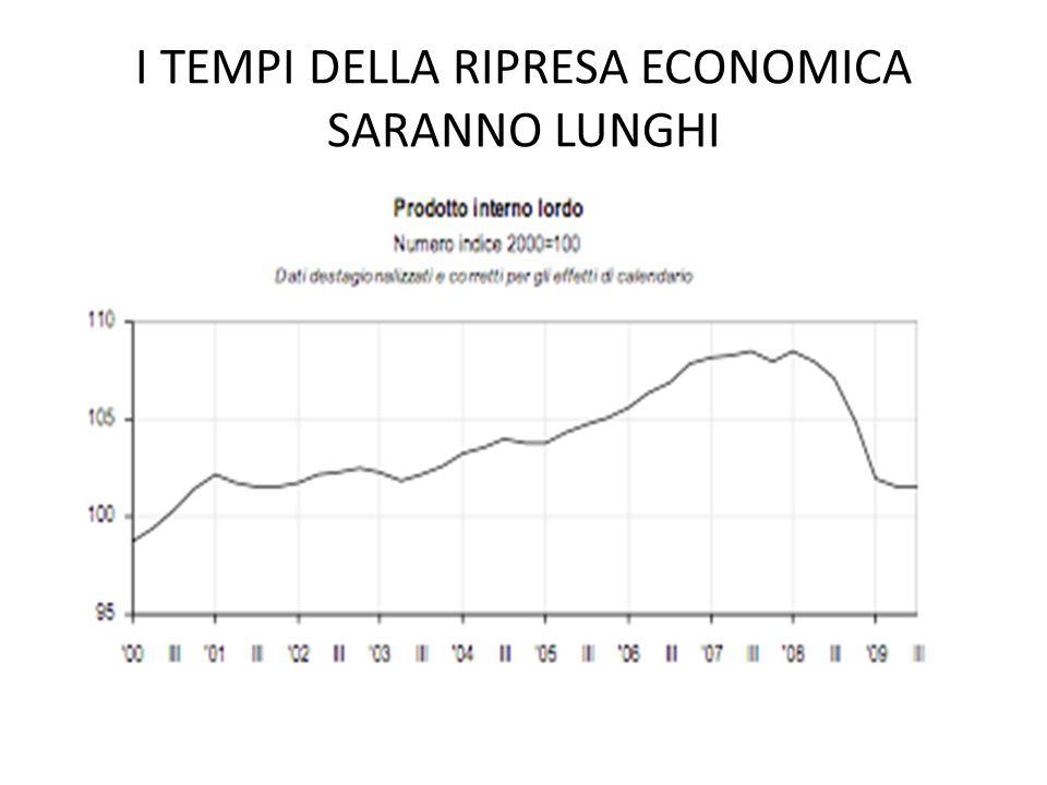 I TEMPI DELLA RIPRESA ECONOMICA SARANNO LUNGHI