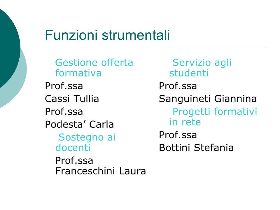 Funzioni strumentali Gestione offerta formativa Prof.ssa Cassi Tullia Prof.ssa Podesta Carla Sostegno ai docenti Prof.ssa Franceschini Laura Servizio