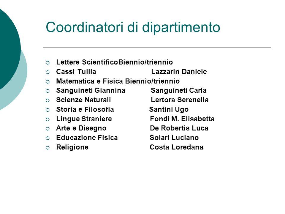 Coordinatori di dipartimento Lettere ScientificoBiennio/triennio Cassi Tullia Lazzarin Daniele Matematica e Fisica Biennio/triennio Sanguineti Giannin