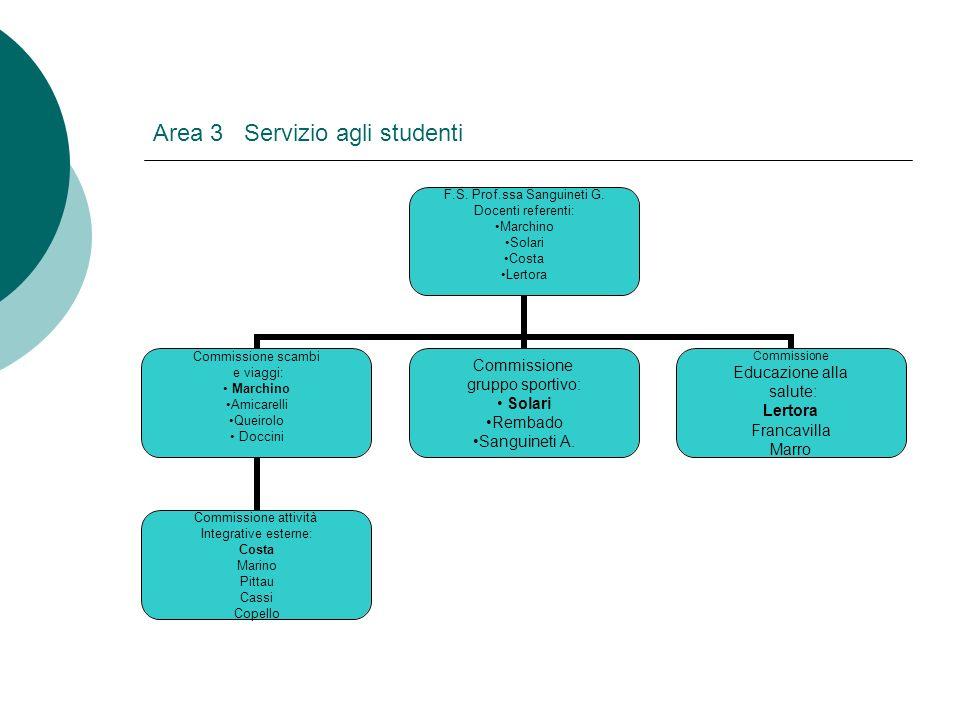 Area 3 Servizio agli studenti F.S. Prof.ssa Sanguineti G. Docenti referenti: Marchino Solari Costa Lertora Commissione scambi e viaggi: Marchino Amica