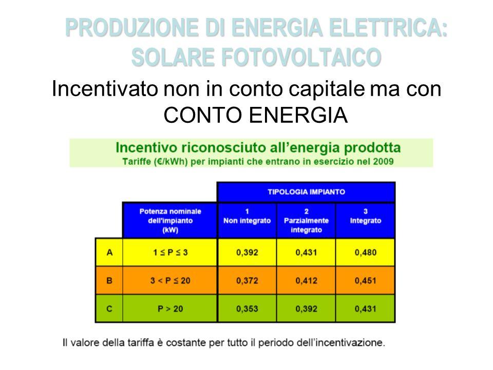 PRODUZIONE DI ENERGIA ELETTRICA: SOLARE FOTOVOLTAICO Incentivato non in conto capitale ma con CONTO ENERGIA