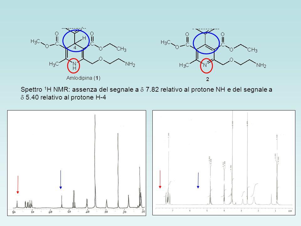 Spettro 13 C NMR: assenza del segnale a 41.5 relativo al carbonio CH in 4 e di segnali tra 99 e 110 ppm presenza di tre segnali tra 130 e 155 ppm * * * * * *