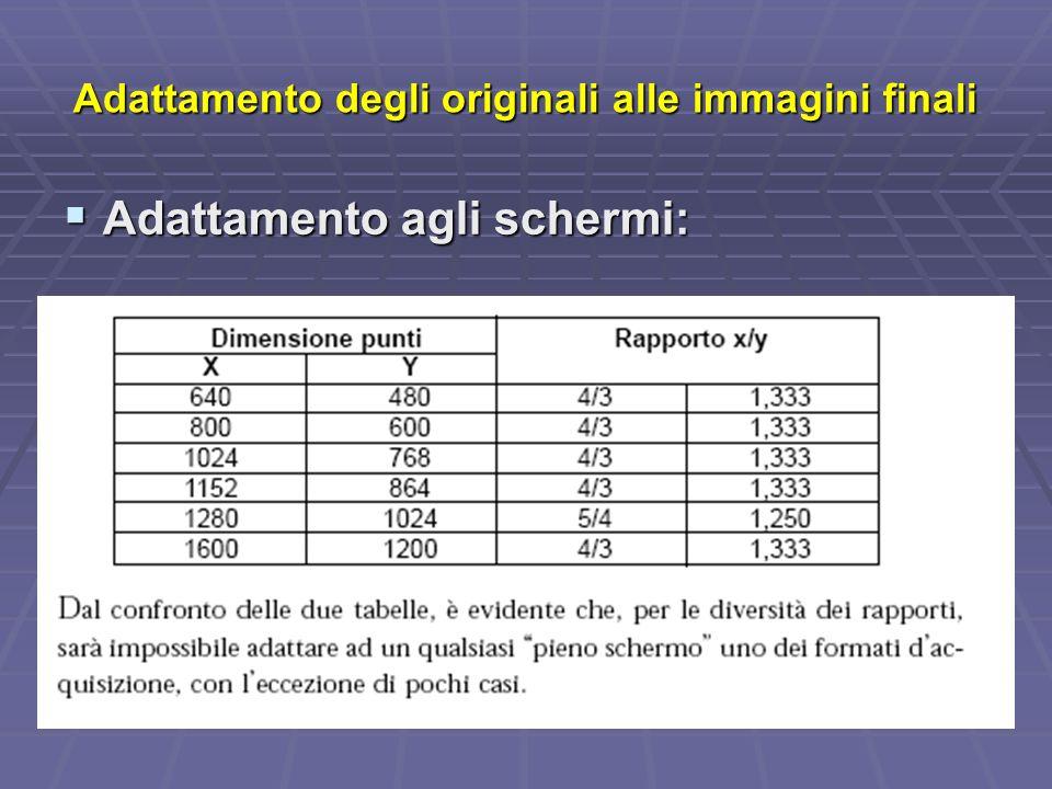 Adattamento degli originali alle immagini finali Adattamento agli schermi: Adattamento agli schermi: