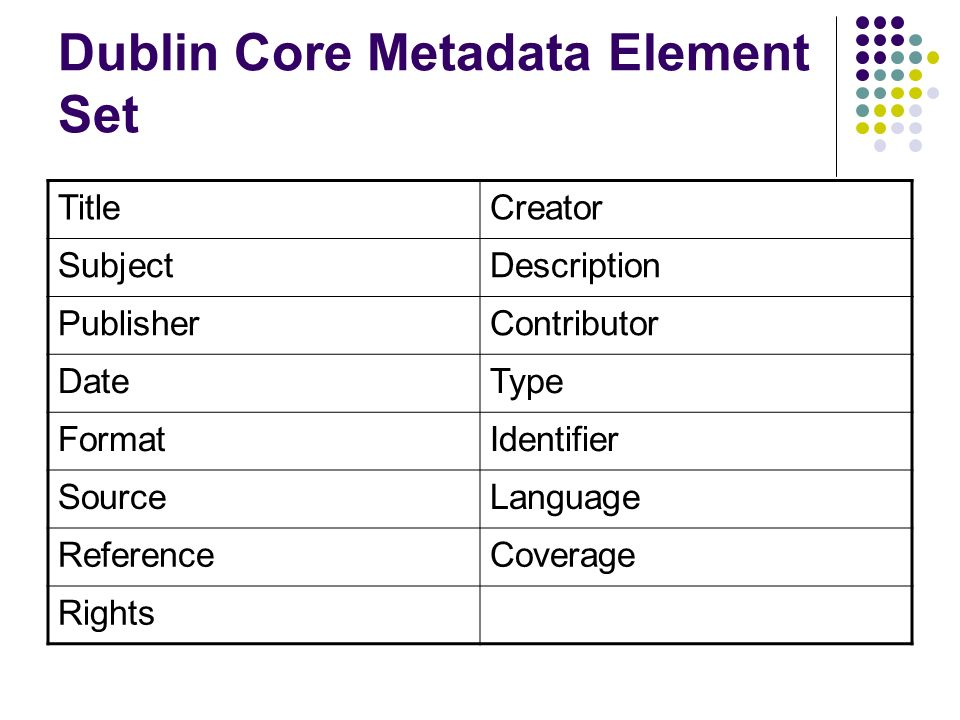Dublin Core Metadata Element Set TitleCreator SubjectDescription PublisherContributor DateType FormatIdentifier SourceLanguage ReferenceCoverage Right