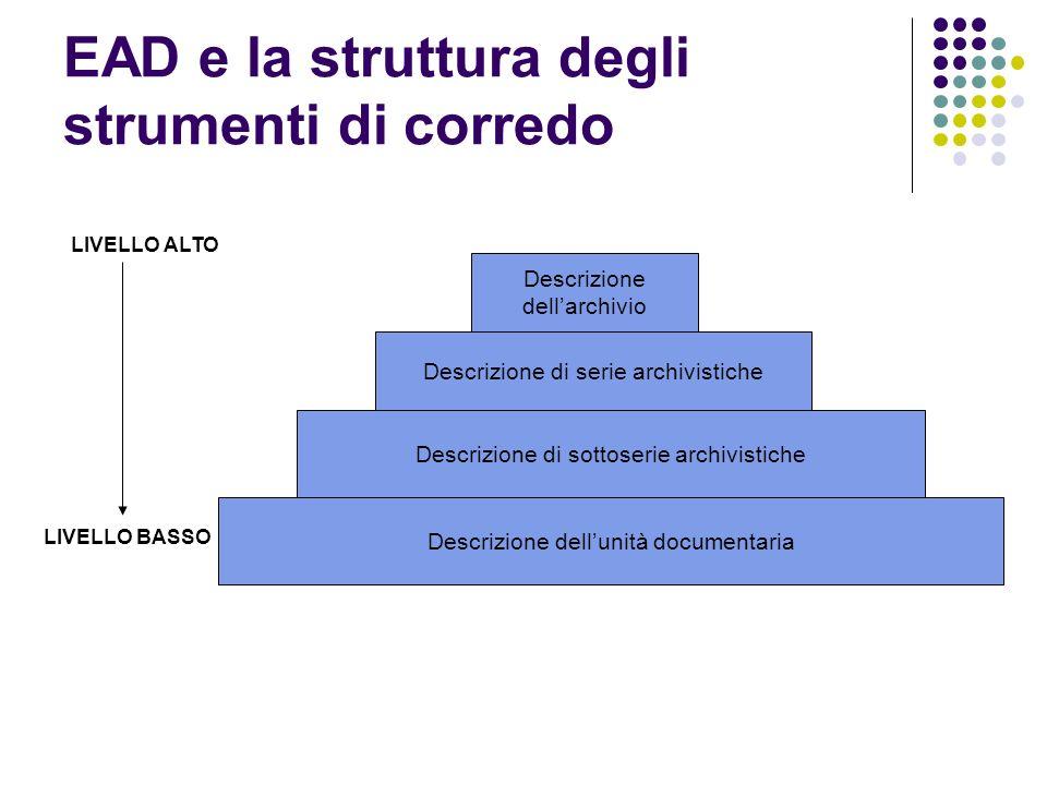 EAD e la struttura degli strumenti di corredo Descrizione dellarchivio Descrizione di serie archivistiche Descrizione di sottoserie archivistiche Desc