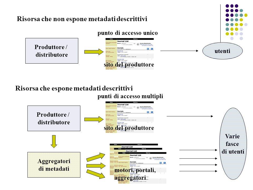 Risorsa che non espone metadati descrittivi Produttore / distributore utenti punto di accesso unico Produttore / distributore Aggregatori di metadati