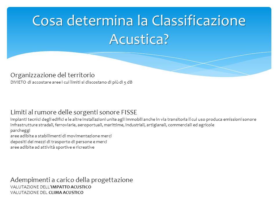 Cosa determina la Classificazione Acustica? Organizzazione del territorio DIVIETO di accostare aree i cui limiti si discostano di più di 5 dB Limiti a