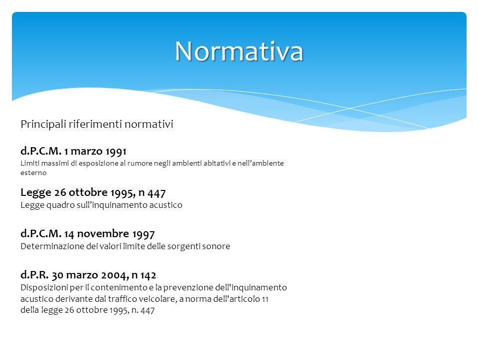 Normativa Principali riferimenti normativi Legge 26 ottobre 1995, n 447 Legge quadro sullinquinamento acustico d.P.C.M. 14 novembre 1997 Determinazion