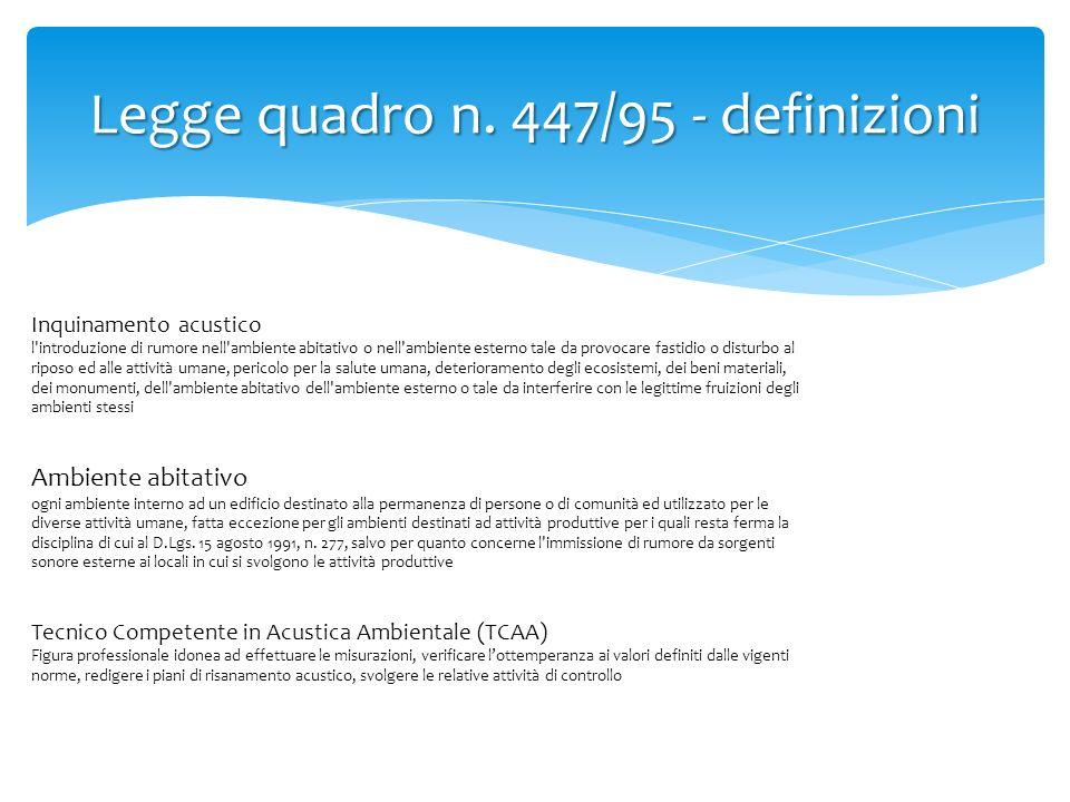 Legge quadro n. 447/95 - definizioni Inquinamento acustico l'introduzione di rumore nell'ambiente abitativo o nell'ambiente esterno tale da provocare