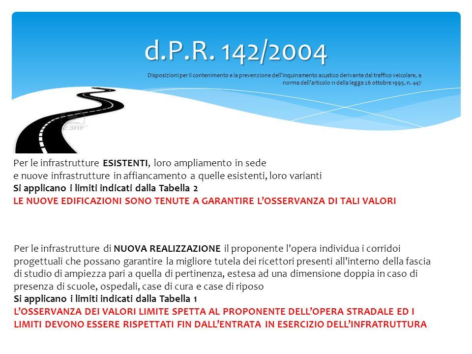 d.P.R. 142/2004 Per le infrastrutture ESISTENTI, loro ampliamento in sede e nuove infrastrutture in affiancamento a quelle esistenti, loro varianti Si