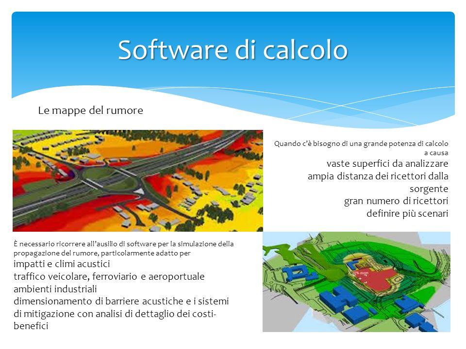 Software di calcolo Quando cè bisogno di una grande potenza di calcolo a causa vaste superfici da analizzare ampia distanza dei ricettori dalla sorgen