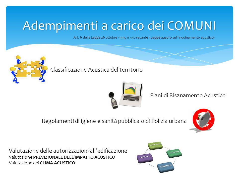 Adempimenti a carico dei COMUNI Classificazione Acustica del territorio Piani di Risanamento Acustico Regolamenti di igiene e sanità pubblica o di Pol