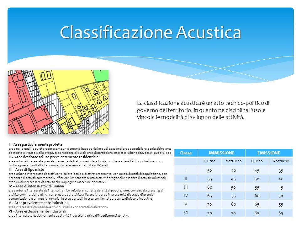 Classificazione Acustica La classificazione acustica è un atto tecnico-politico di governo del territorio, in quanto ne disciplina l'uso e vincola le