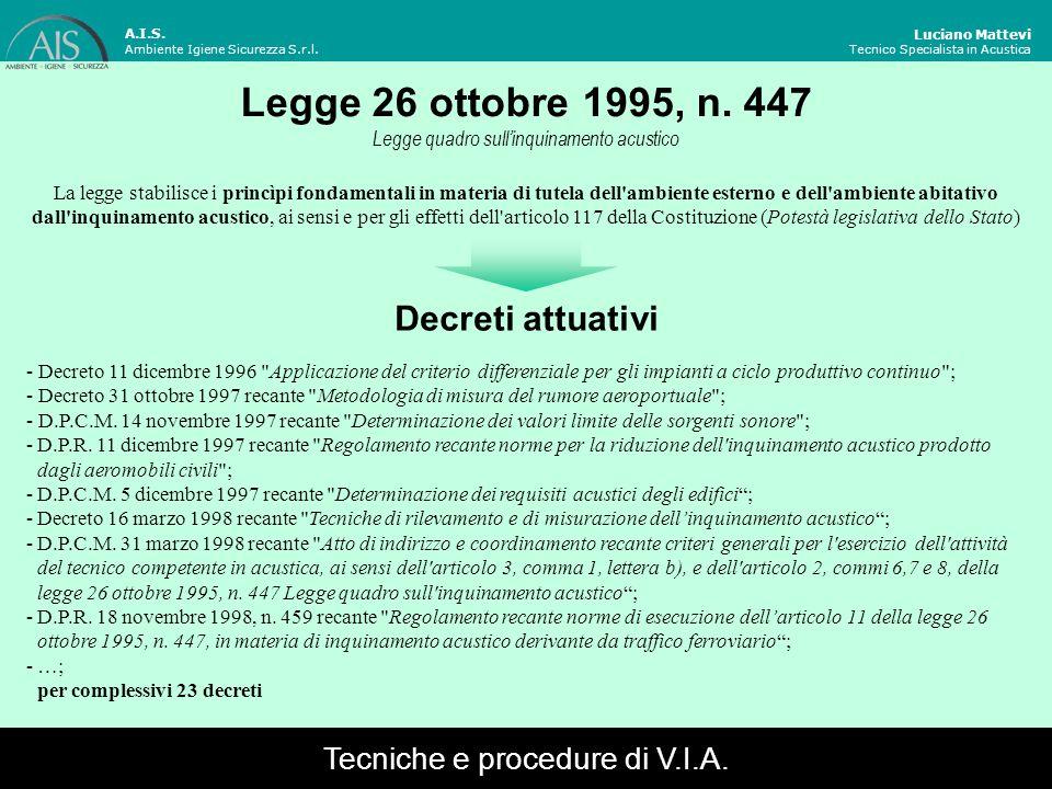 Luciano Mattevi Tecnico Specialista in Acustica Legge 26 ottobre 1995, n. 447 Legge quadro sullinquinamento acustico Decreti attuativi - Decreto 11 di