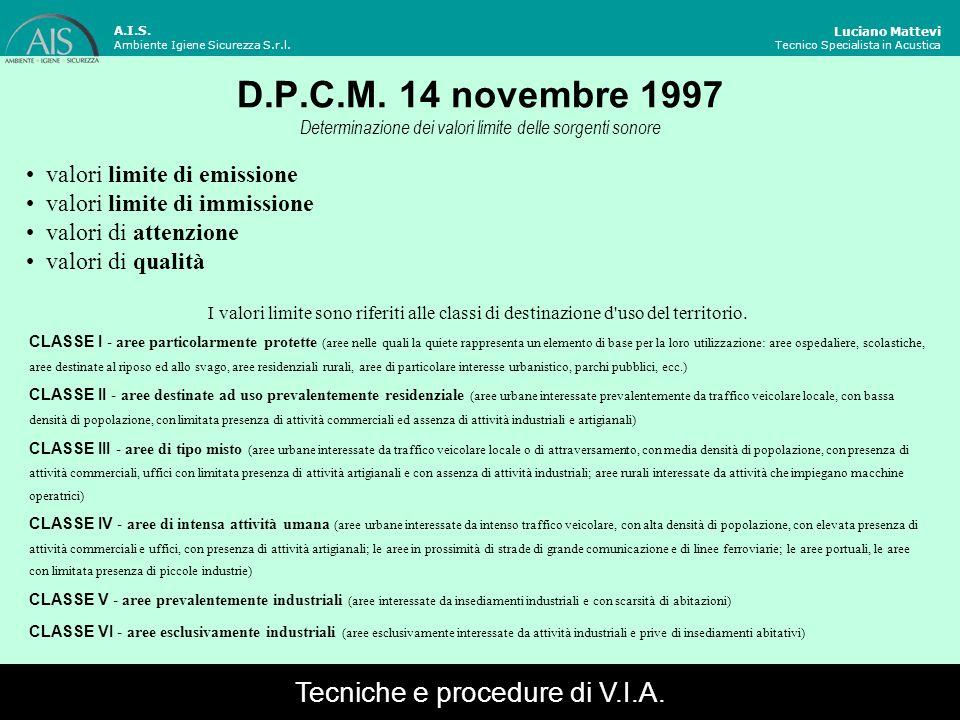 D.P.C.M. 14 novembre 1997 Determinazione dei valori limite delle sorgenti sonore Luciano Mattevi Tecnico Specialista in Acustica valori limite di emis