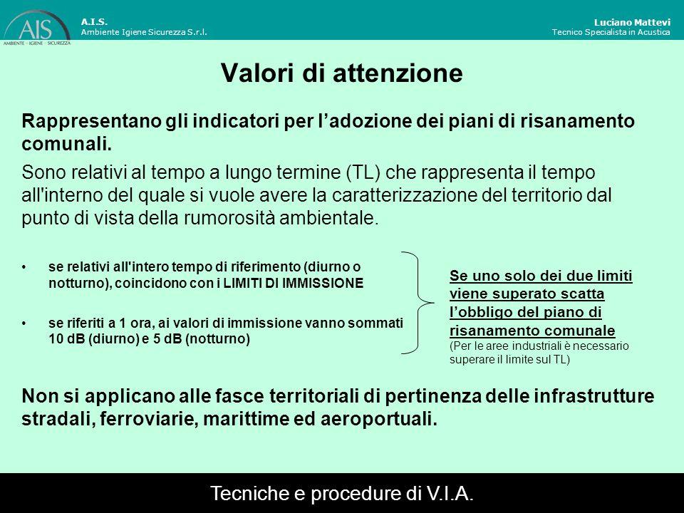 Valori di attenzione Luciano Mattevi Tecnico Specialista in Acustica Rappresentano gli indicatori per ladozione dei piani di risanamento comunali. Son