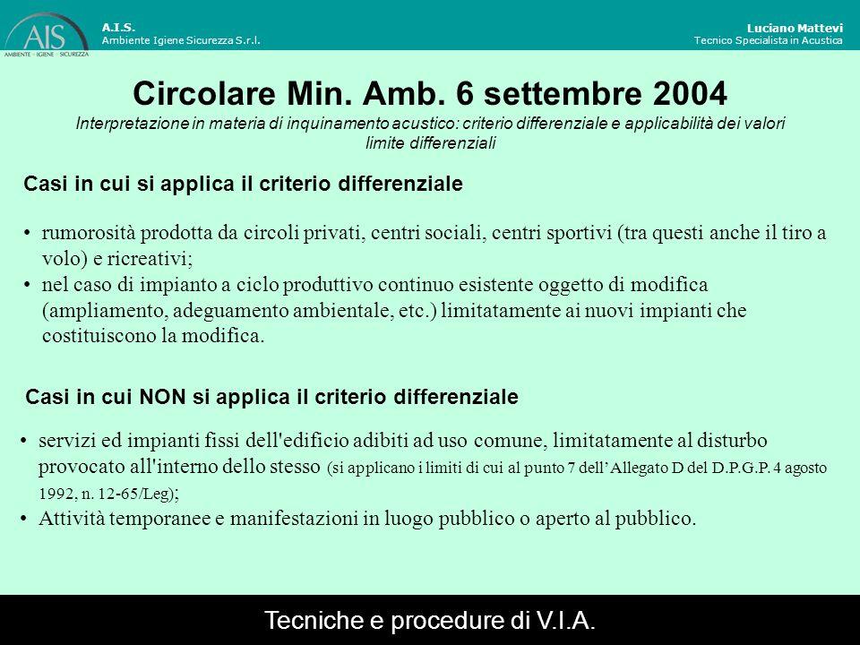Circolare Min. Amb. 6 settembre 2004 Interpretazione in materia di inquinamento acustico: criterio differenziale e applicabilità dei valori limite dif