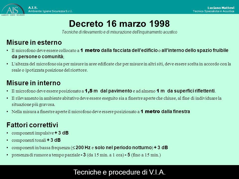 Decreto 16 marzo 1998 Tecniche di rilevamento e di misurazione dellinquinamento acustico Luciano Mattevi Tecnico Specialista in Acustica Misure in est