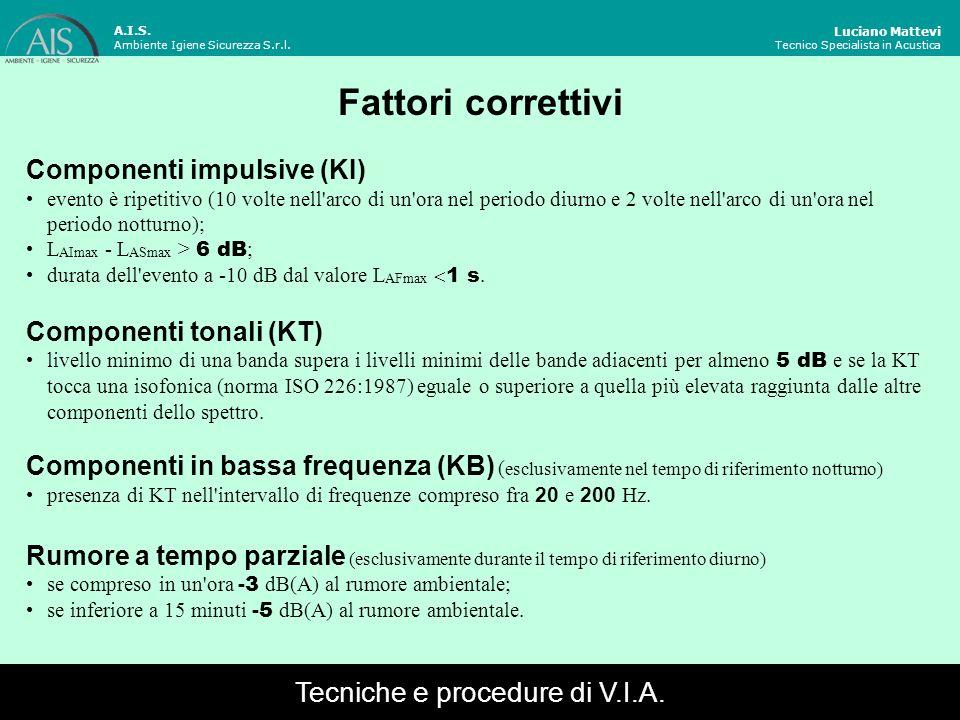 Fattori correttivi Luciano Mattevi Tecnico Specialista in Acustica Componenti impulsive (KI) evento è ripetitivo (10 volte nell'arco di un'ora nel per