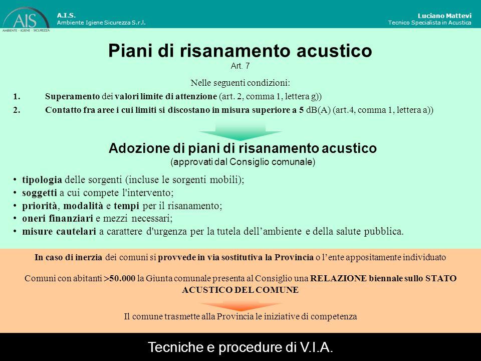 Luciano Mattevi Tecnico Specialista in Acustica A.I.S. Ambiente Igiene Sicurezza S.r.l. Piani di risanamento acustico Art. 7 Nelle seguenti condizioni