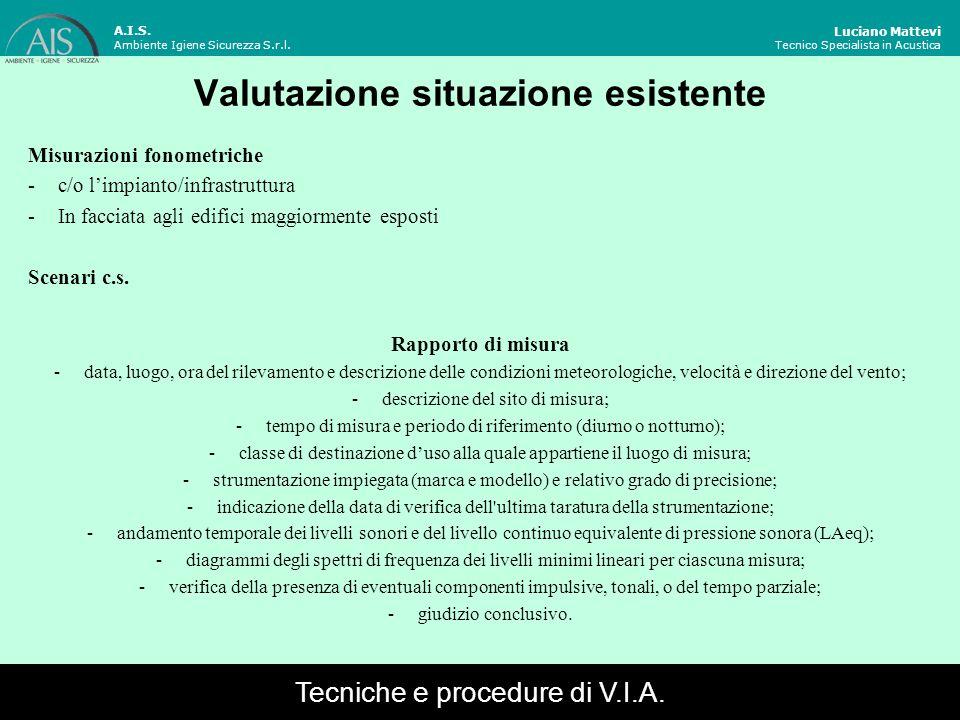Valutazione situazione esistente Luciano Mattevi Tecnico Specialista in Acustica Misurazioni fonometriche -c/o limpianto/infrastruttura -In facciata a