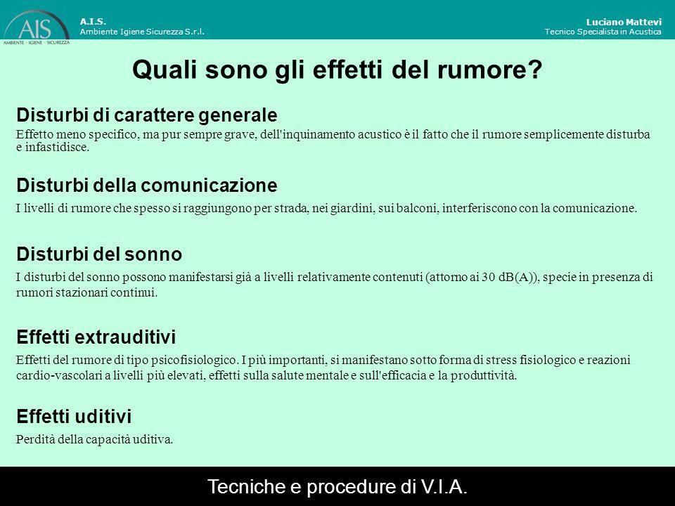 Luciano Mattevi Tecnico Specialista in Acustica Valori limite di emissione Sorgenti FISSE A.I.S.