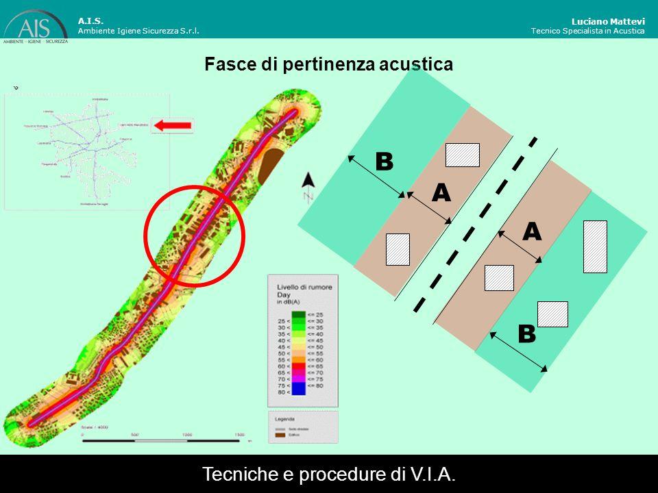 Luciano Mattevi Tecnico Specialista in Acustica Fasce di pertinenza acustica A.I.S. Ambiente Igiene Sicurezza S.r.l. A A B B Tecniche e procedure di V