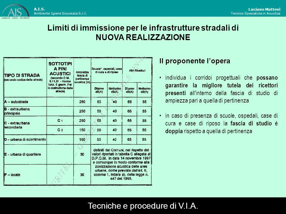 Luciano Mattevi Tecnico Specialista in Acustica Limiti di immissione per le infrastrutture stradali di NUOVA REALIZZAZIONE A.I.S. Ambiente Igiene Sicu