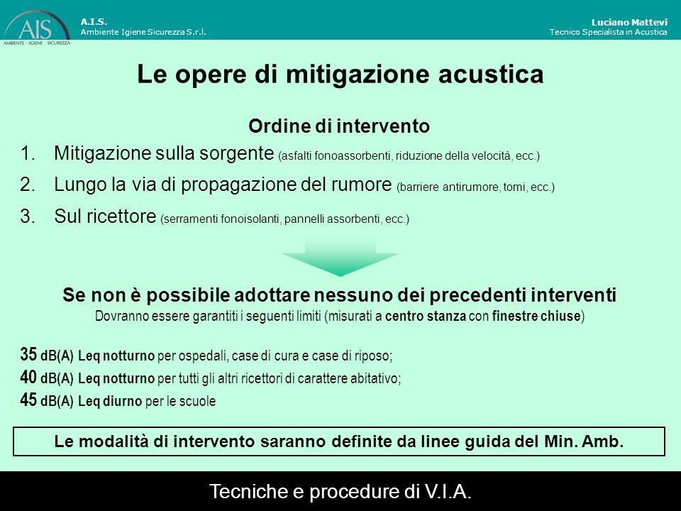 Le opere di mitigazione acustica Luciano Mattevi Tecnico Specialista in Acustica Se non è possibile adottare nessuno dei precedenti interventi Dovrann