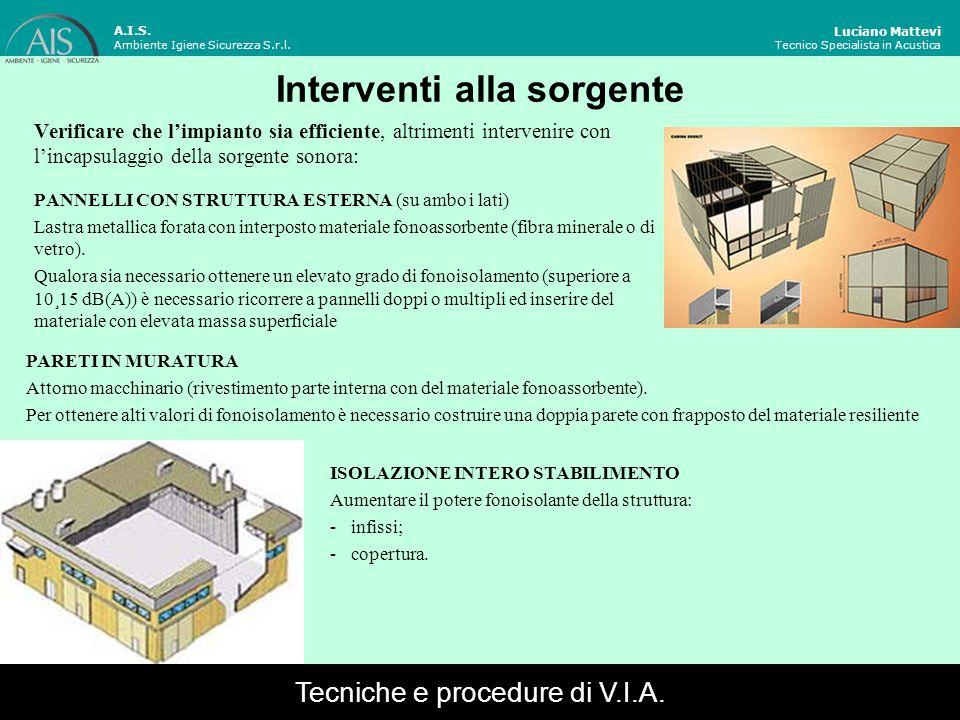 Interventi alla sorgente Luciano Mattevi Tecnico Specialista in Acustica Verificare che limpianto sia efficiente, altrimenti intervenire con lincapsul