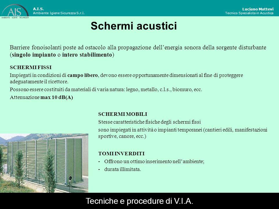 Schermi acustici Luciano Mattevi Tecnico Specialista in Acustica Barriere fonoisolanti poste ad ostacolo alla propagazione dellenergia sonora della so