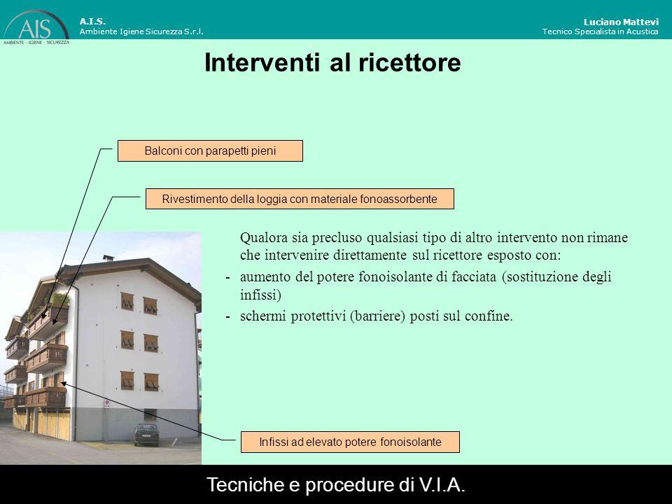 Interventi al ricettore Luciano Mattevi Tecnico Specialista in Acustica Qualora sia precluso qualsiasi tipo di altro intervento non rimane che interve