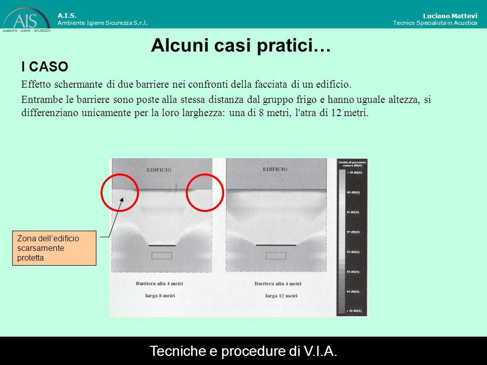Alcuni casi pratici… Luciano Mattevi Tecnico Specialista in Acustica I CASO Effetto schermante di due barriere nei confronti della facciata di un edif
