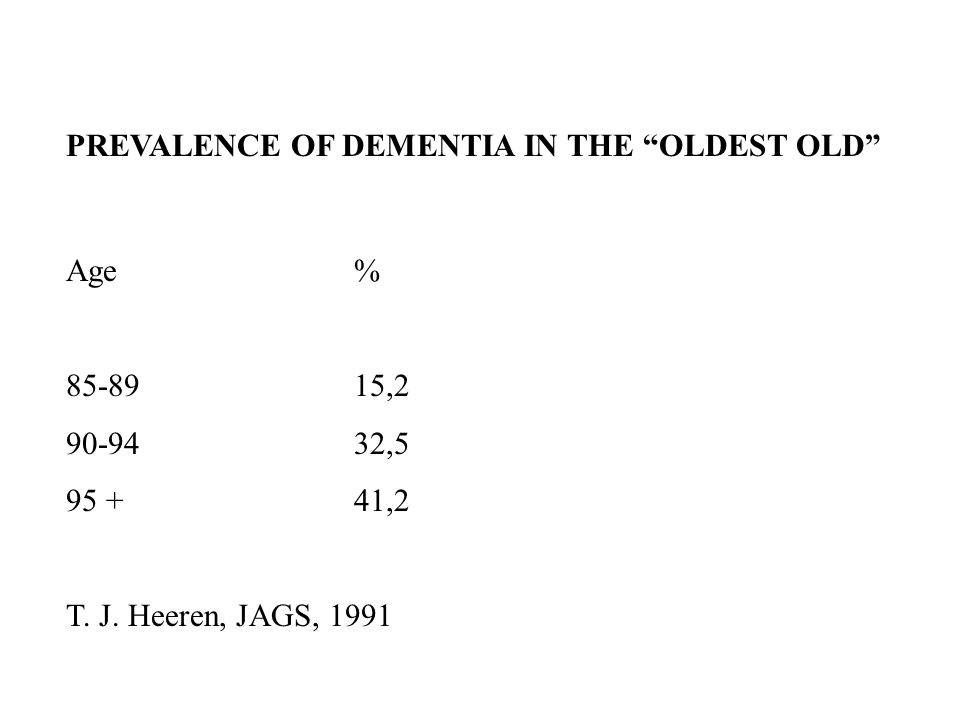 PREVALENCE OF DEMENTIA IN THE OLDEST OLD Age % 85-8915,2 90-9432,5 95 +41,2 T. J. Heeren, JAGS, 1991