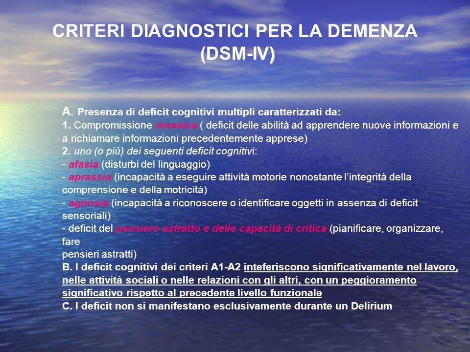 A. Presenza di deficit cognitivi multipli caratterizzati da: 1. Compromissione mnesica ( deficit delle abilità ad apprendere nuove informazioni e a ri