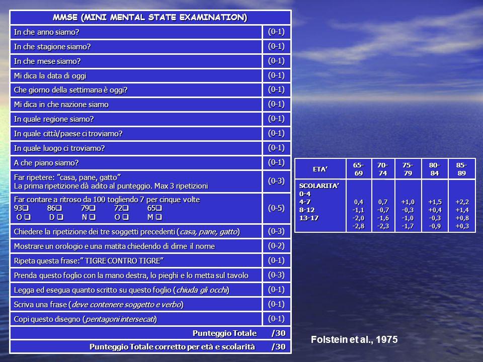 MMSE (MINI MENTAL STATE EXAMINATION) MMSE (MINI MENTAL STATE EXAMINATION) In che anno siamo? (0-1) In che stagione siamo? (0-1) In che mese siamo? (0-