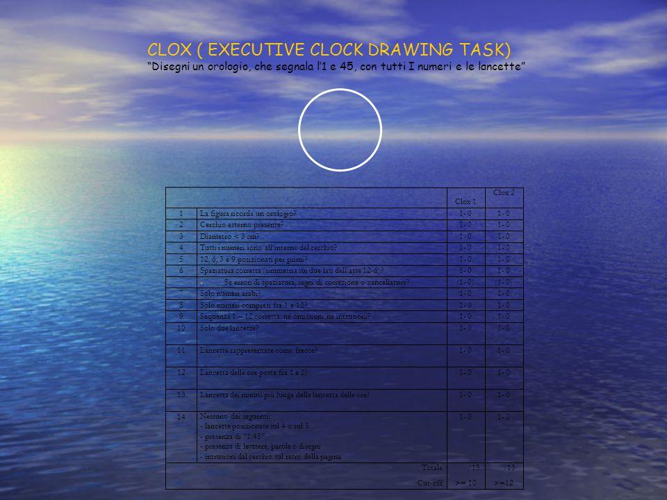 Clox 1 Clox 2 1La figura ricorda un orologio?1- 0 2Cerchio esterno presente?1- 0 3Diametro < 3 cm?1- 0 4Tutti i numeri sono allinterno del cerchio?1-