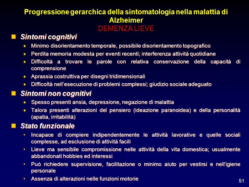 51 Progressione gerarchica della sintomatologia nella malattia di Alzheimer DEMENZA LIEVE nSintomi cognitivi Minimo disorientamento temporale, possibi