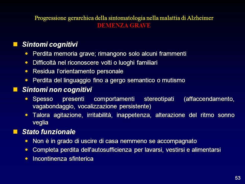 53 nSintomi cognitivi Perdita memoria grave; rimangono solo alcuni frammenti Perdita memoria grave; rimangono solo alcuni frammenti Difficoltà nel ric